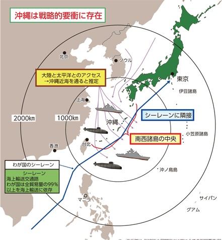 東アジアの戦略的位置関係